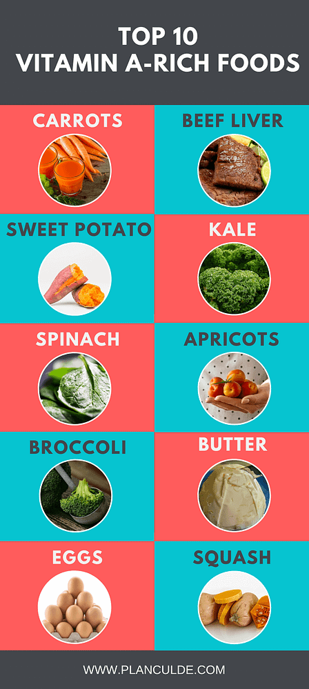 Vitamin A Foods List of the Top 10 Foods Rich in Vitamin A